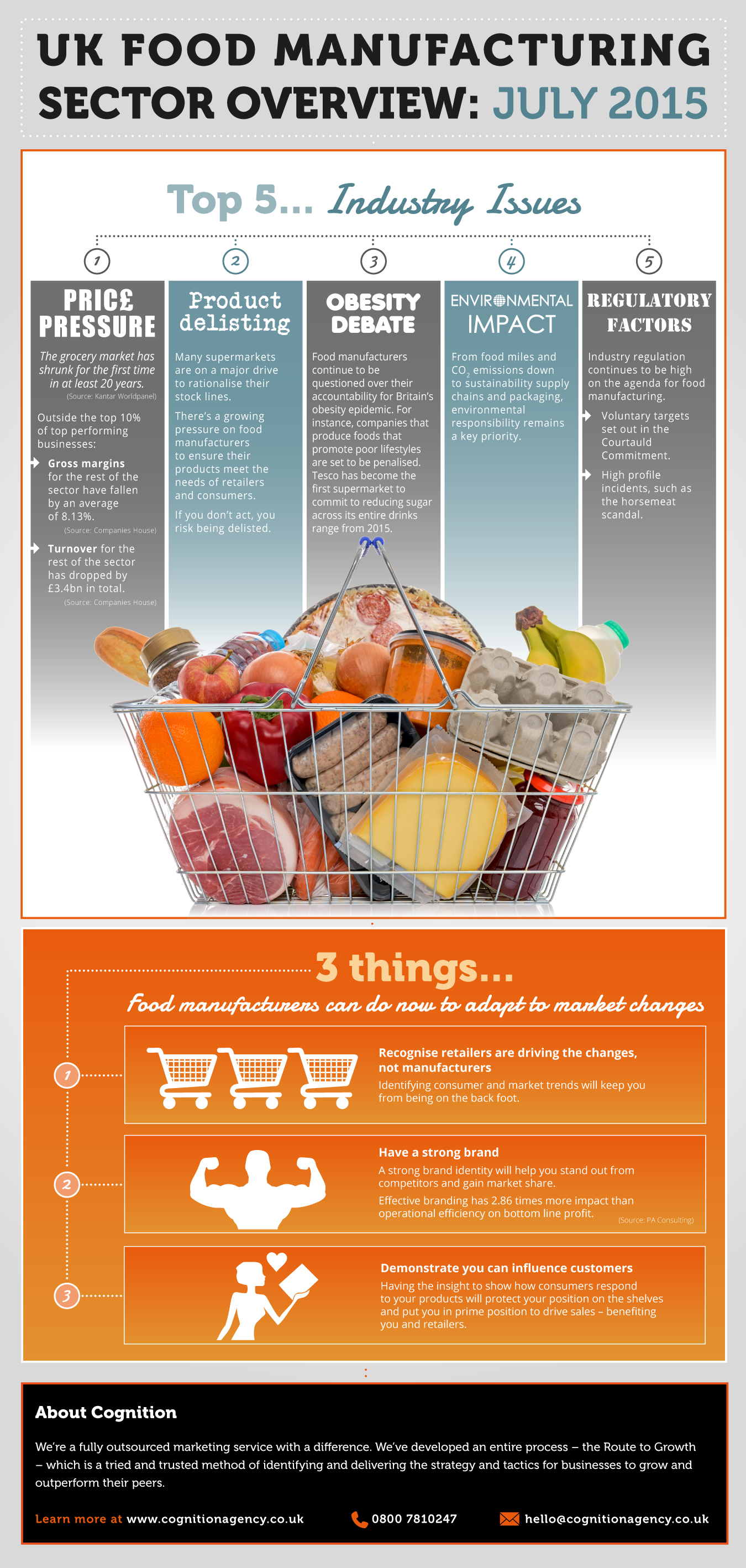 food-manufacturing-infographic