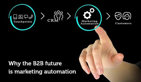 Why the B2B future is marketing automation