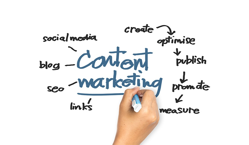 5 ways to integrate content marketing into your existing marketing efforts