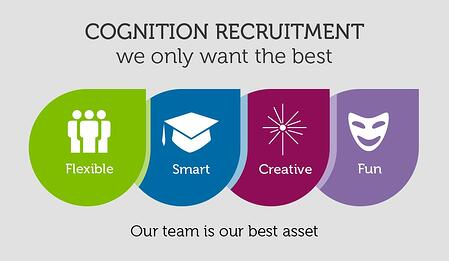 [Infographic] Cognition Recruitment: We Only Want The Best