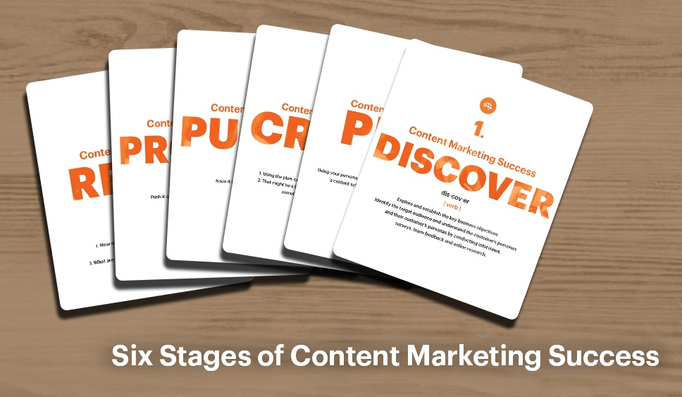 Six Stages of Content Marketing Success