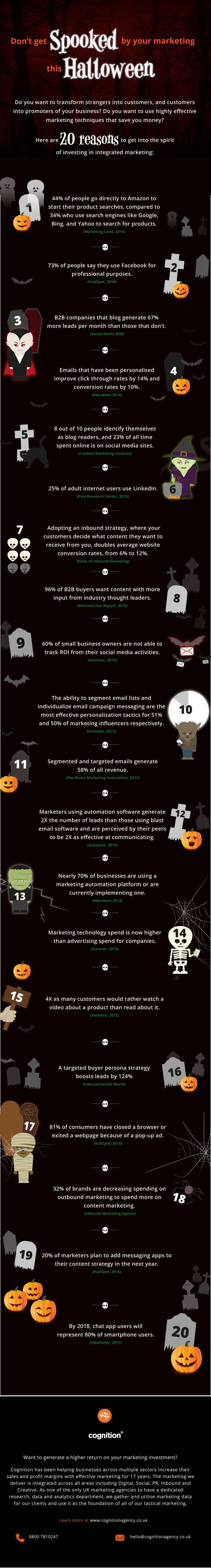 Cog_Halloween_infographic.jpg