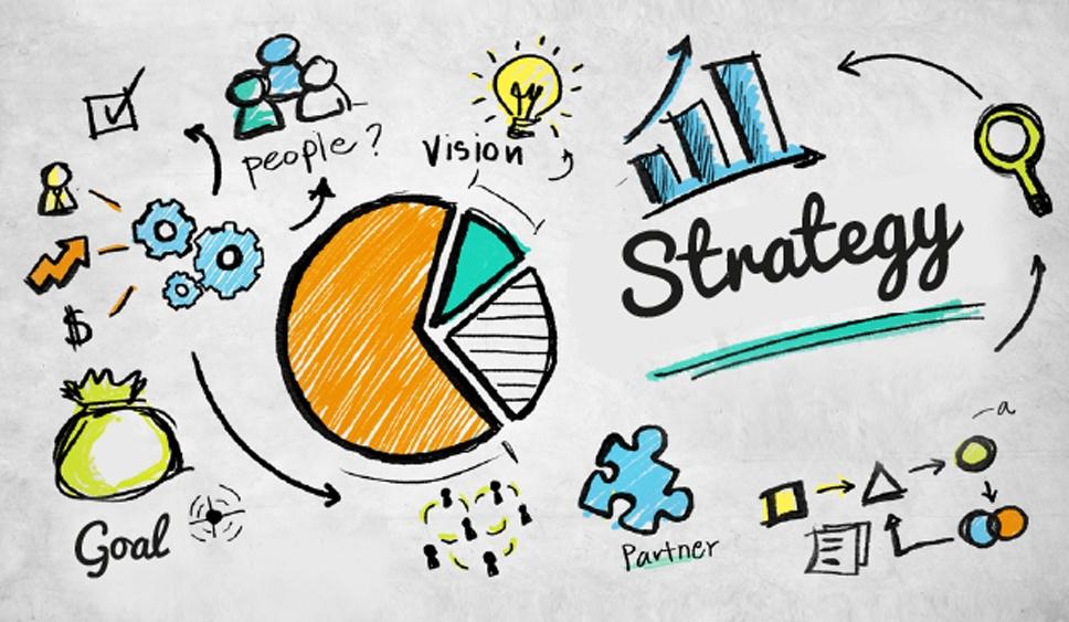 Successful marketing strategy